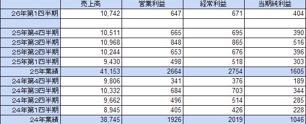 2013-09-23_1019