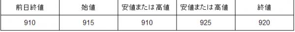 2013-10-17_2205